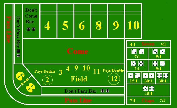 Music for poker face